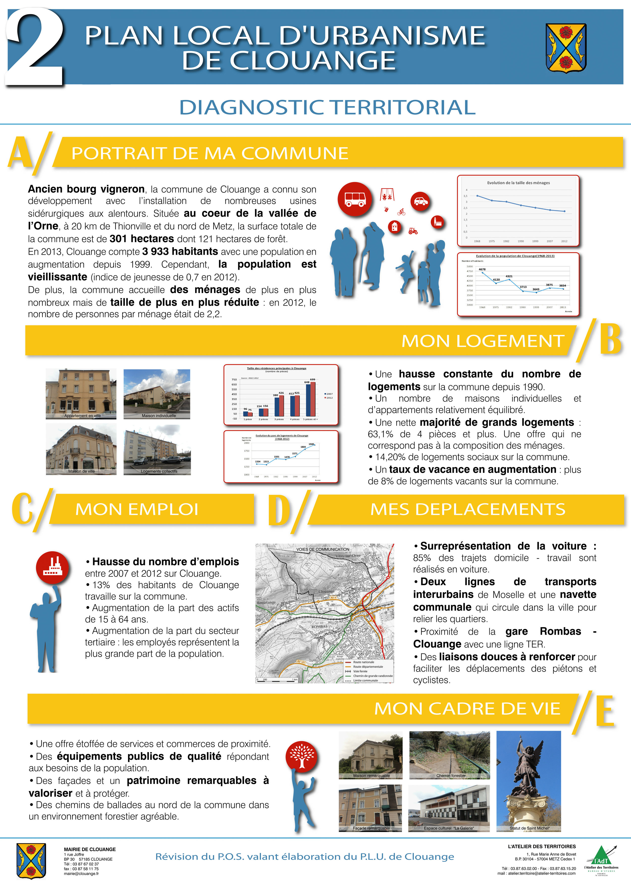 Plan Local d'Urbanisme Feuillet N°2